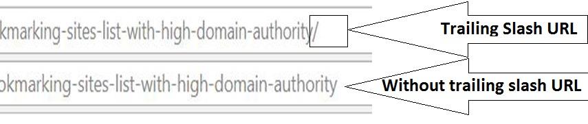 Trailing slash URL