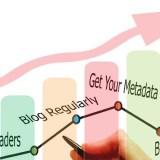 Increase organic search traffic