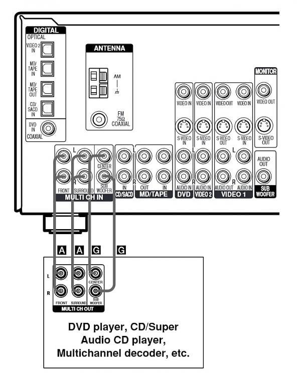 Logitech z906 electrical diagram