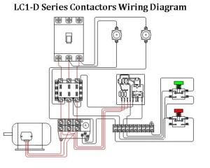 Do you know what the Schneider Contactors Model Means