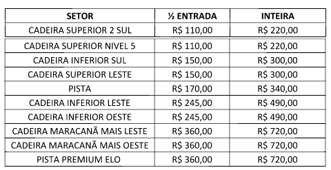 Valores de Ingressos - Roger Waters no Rio de Janeiro