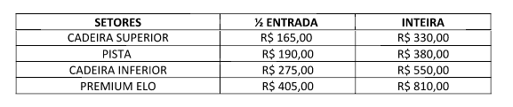 Valores de Ingressos - Roger Waters em São Paulo