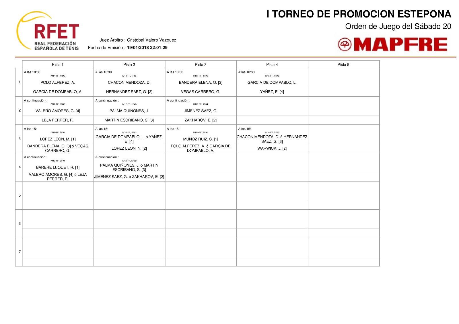 Cuadros I Torneo promocional Estepona