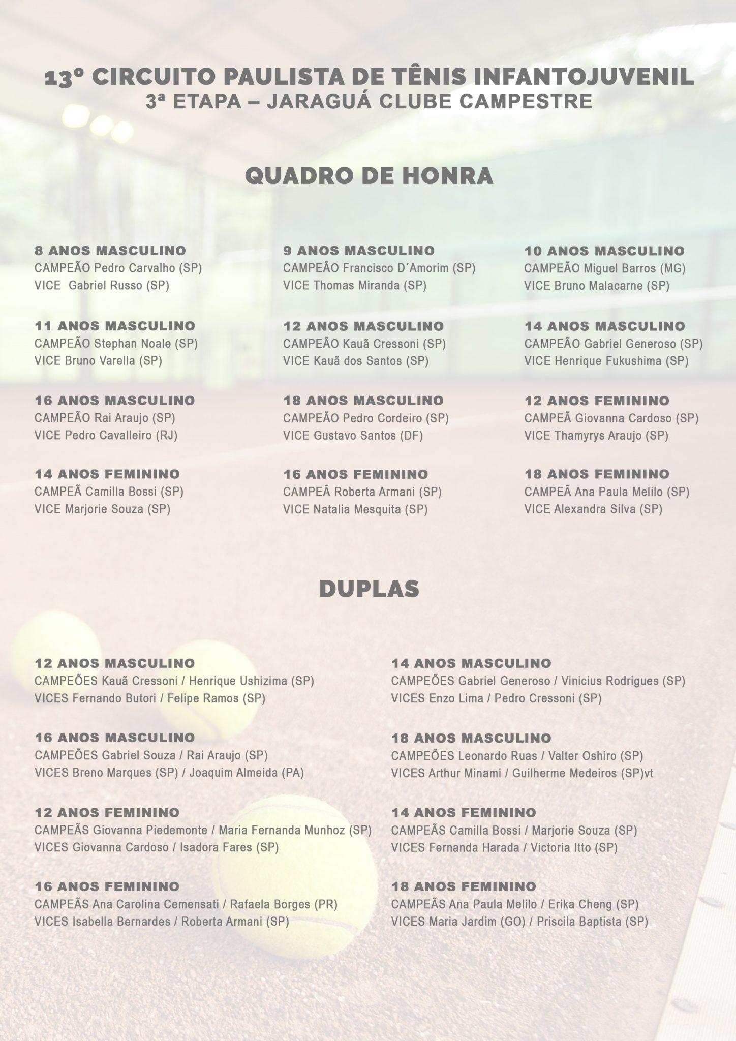 13º CIRCUITO PAULISTA DE TÊNIS INFANTOJUVENIL 3ª ETAPA – JARAGUÁ CLUBE CAMPESTRE