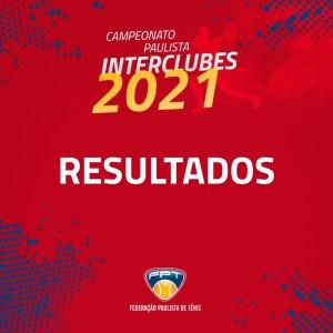 RESULTADOS INTERCLUBES 2021 – 35FA