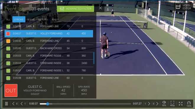 Playsight video with shot stats