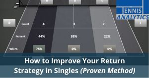 Improve return strategy in singles
