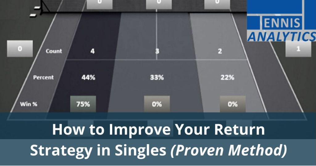 How to improve return strategy in singles