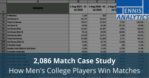 Men's college tennis case study