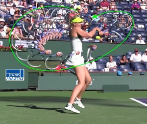 Maria Sharapova's forehand swing path