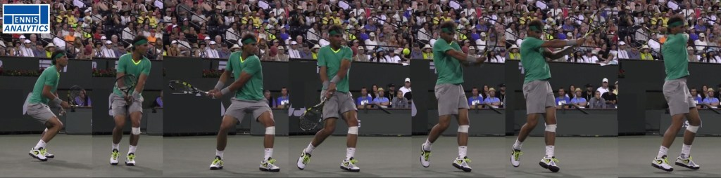 Nadal's two-handed backhand