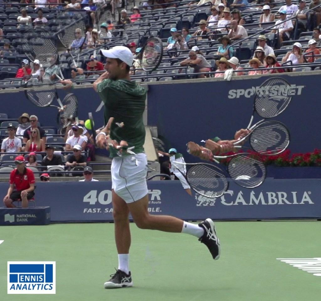 The Novak Djokovic backhand