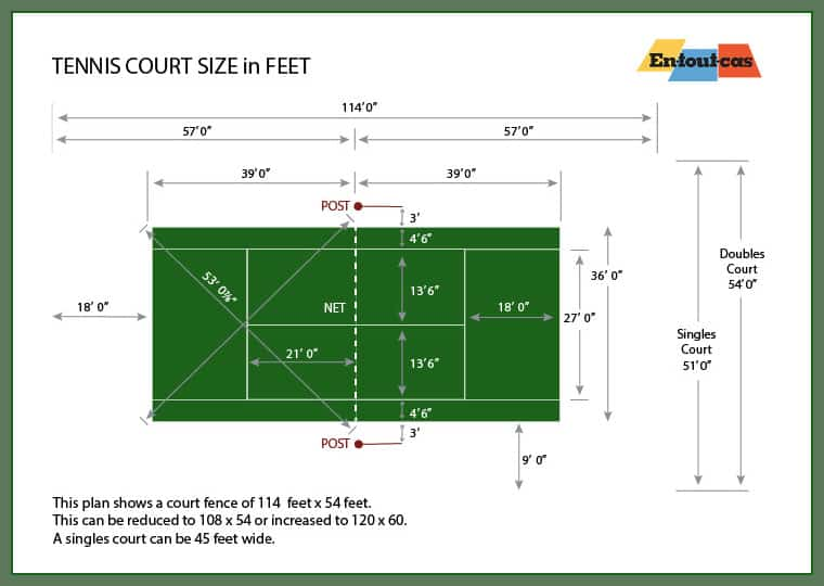 Dimensions for a tennis court in feet