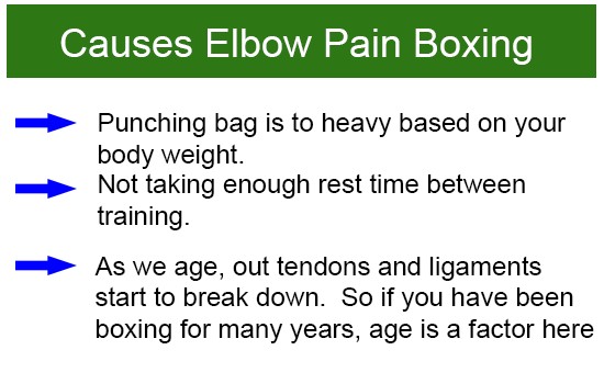 Got Elbow Pain From Boxing Ring: 6 Tips To Stop It Fast