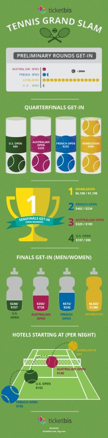 https://i0.wp.com/www.tennispanorama.com/wp-content/uploads/2016/04/Tennis-infographic-Street-1.jpg?resize=216%2C875