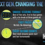 ATP World Tour Announces Trial Rule Changes for Next Gen ATP Finals in Milan