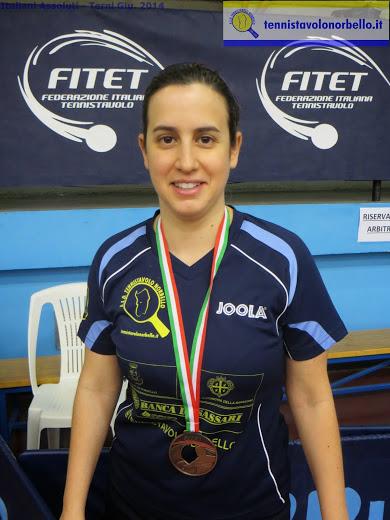 Marina Conciauro
