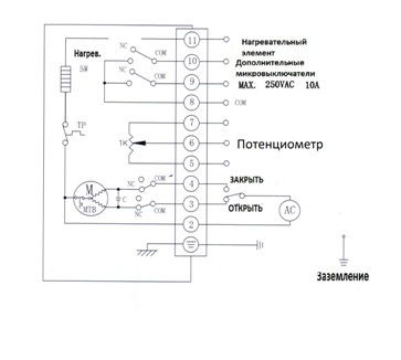 Ke Control Wiring Harness Engine Harness Wiring Diagram