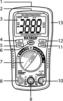 Dc Amp Meter Panel DC Ammeter Panel Wiring Diagram ~ Odicis