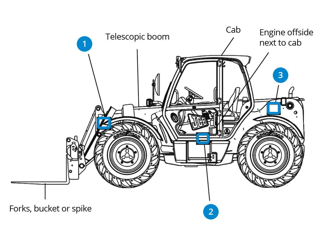 Wiring Diagram For Case 450 Skid Loader Case Loader