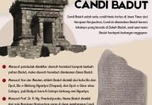 mengutip sejarah candi badut