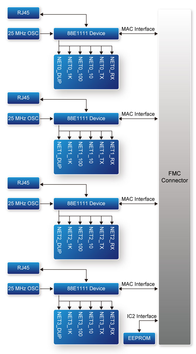 hight resolution of block diagram