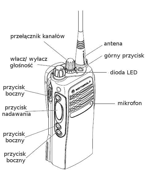 Radiotelefony : Radiotelefon przenośny GP340