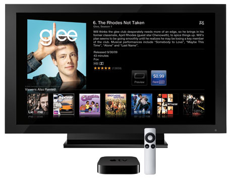Apple TV USA en ESPAÑA terecarbonell