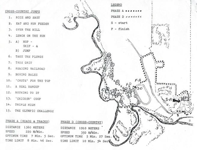 Echo map