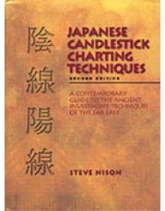 also japanese candlestick charting techniques by steve nison rh teresawongblair
