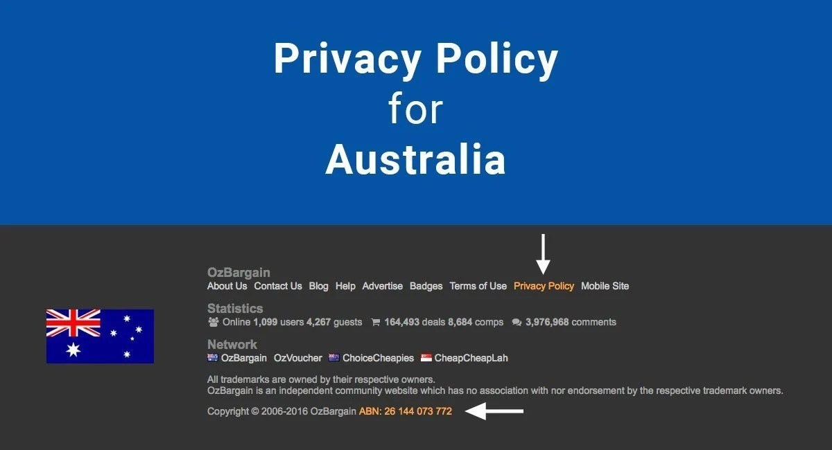 Privacy Policy For Australia