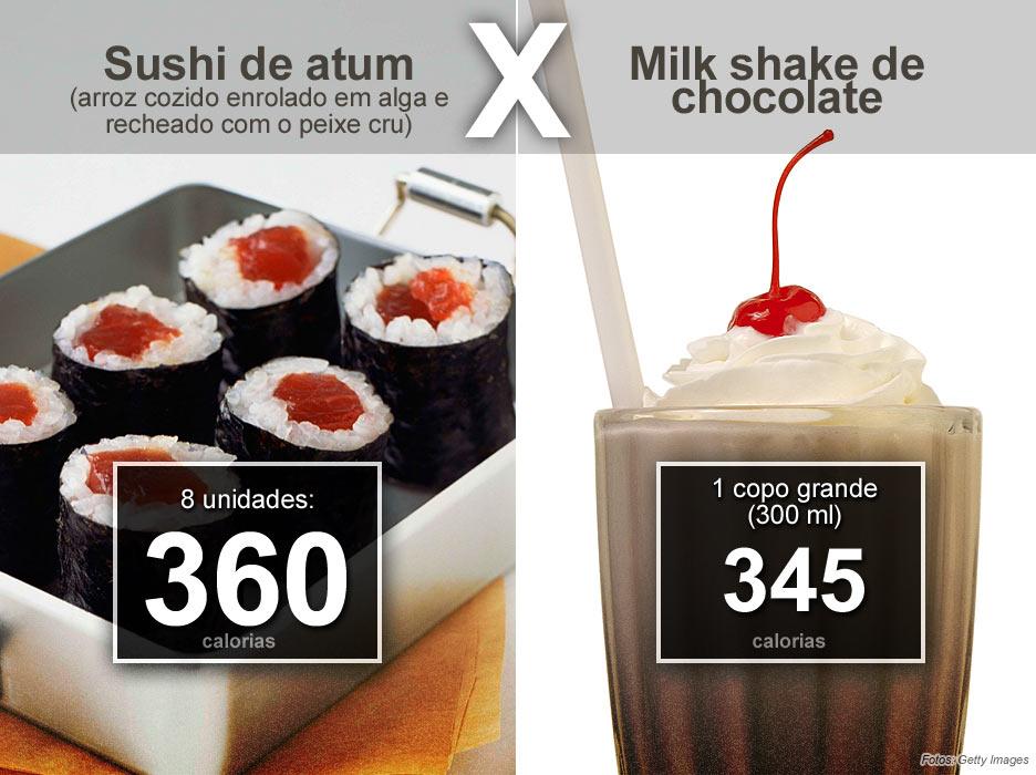 Resultado de imagem para imagens do perigo do sushi