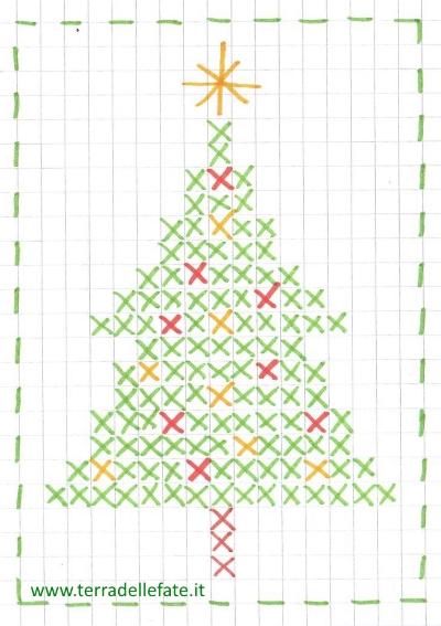 Piccolo Schemi Punto Croce Natale.Auguri A Punto Croce Terra Delle Fate
