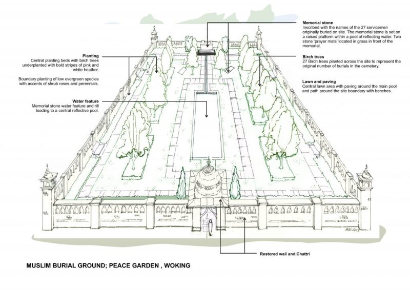 terra firma's proposals for the Muslim Peace Garden in Woking now under construction