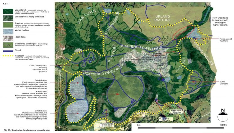 Landscape masterplan for the goldfields of Rosia Montana