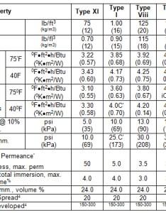 Chart for terraform also insulation structures rh terraformstructures