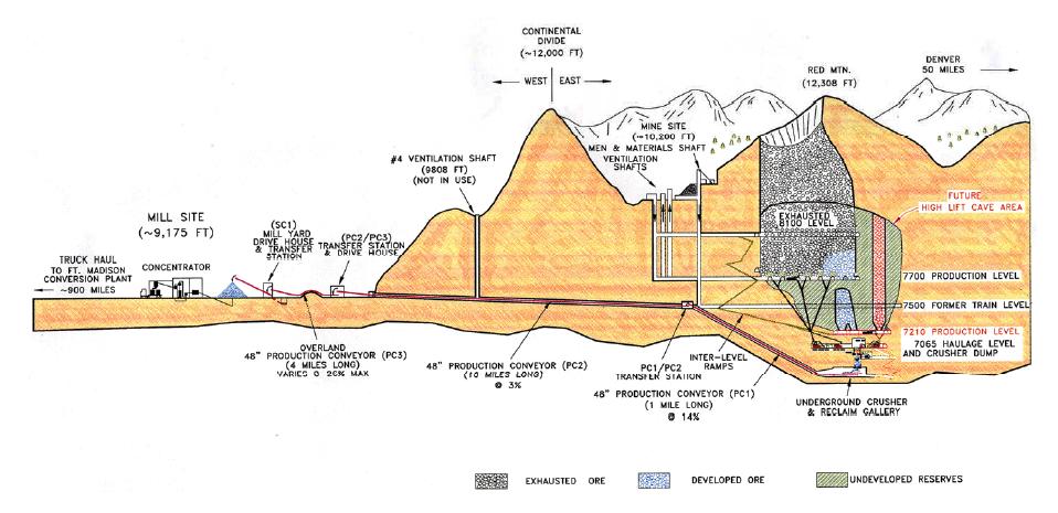 Henderson Mine infrastructure