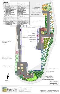 Landscape Design Planning Services