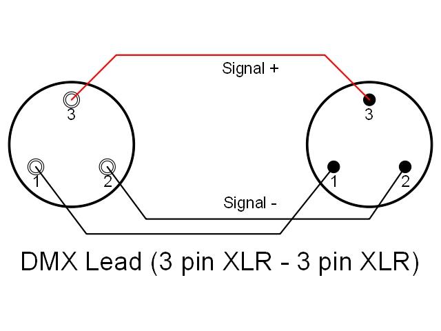 5 Pin Dmx Wiring Diagram Collection