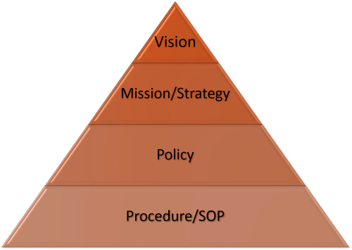 small resolution of busines writing diagram