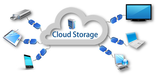best personal cloud storage