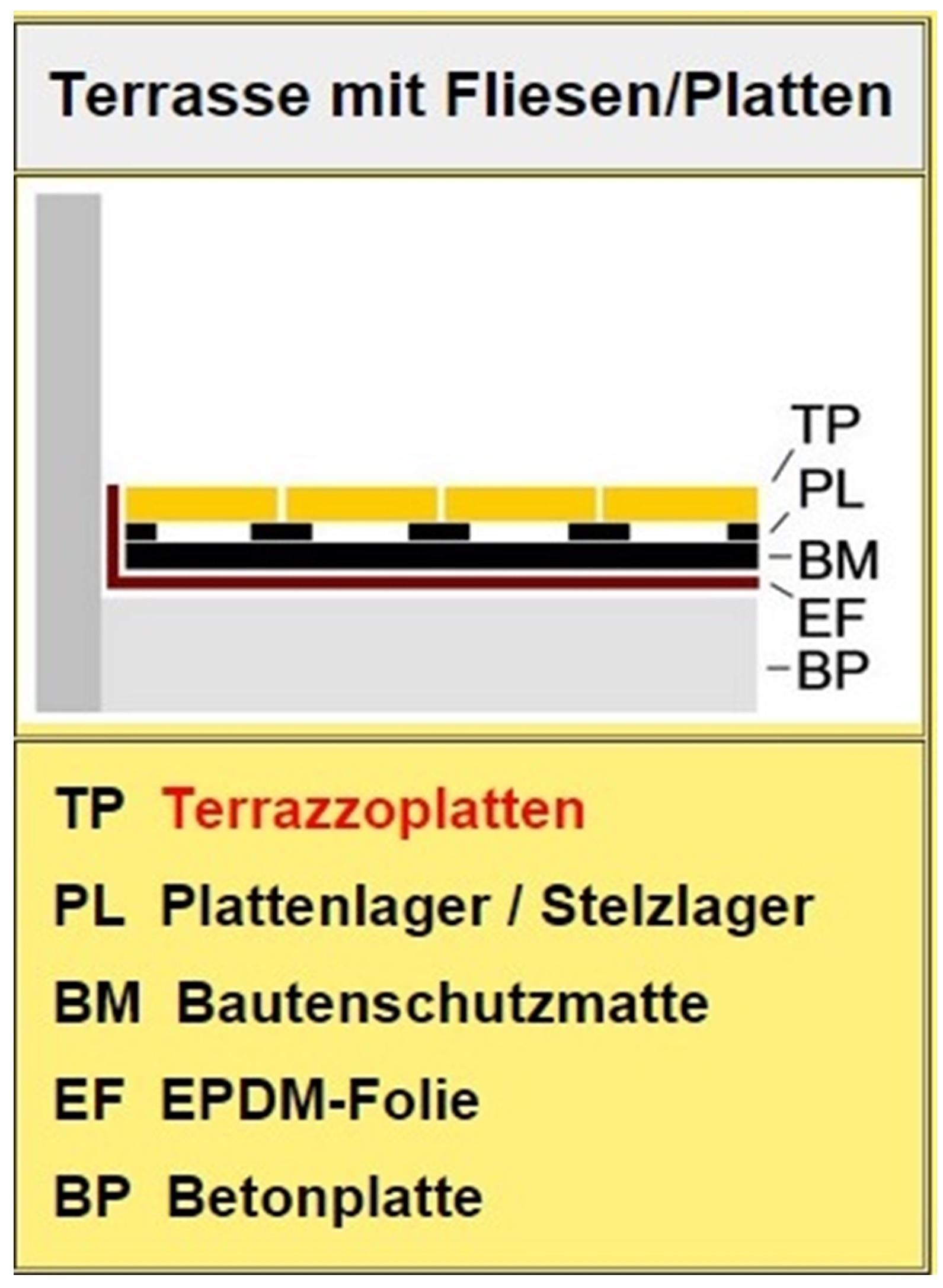 24 Terrazzoplatten Linda 30X30 Verlegen Terrassenplatten Kaufen