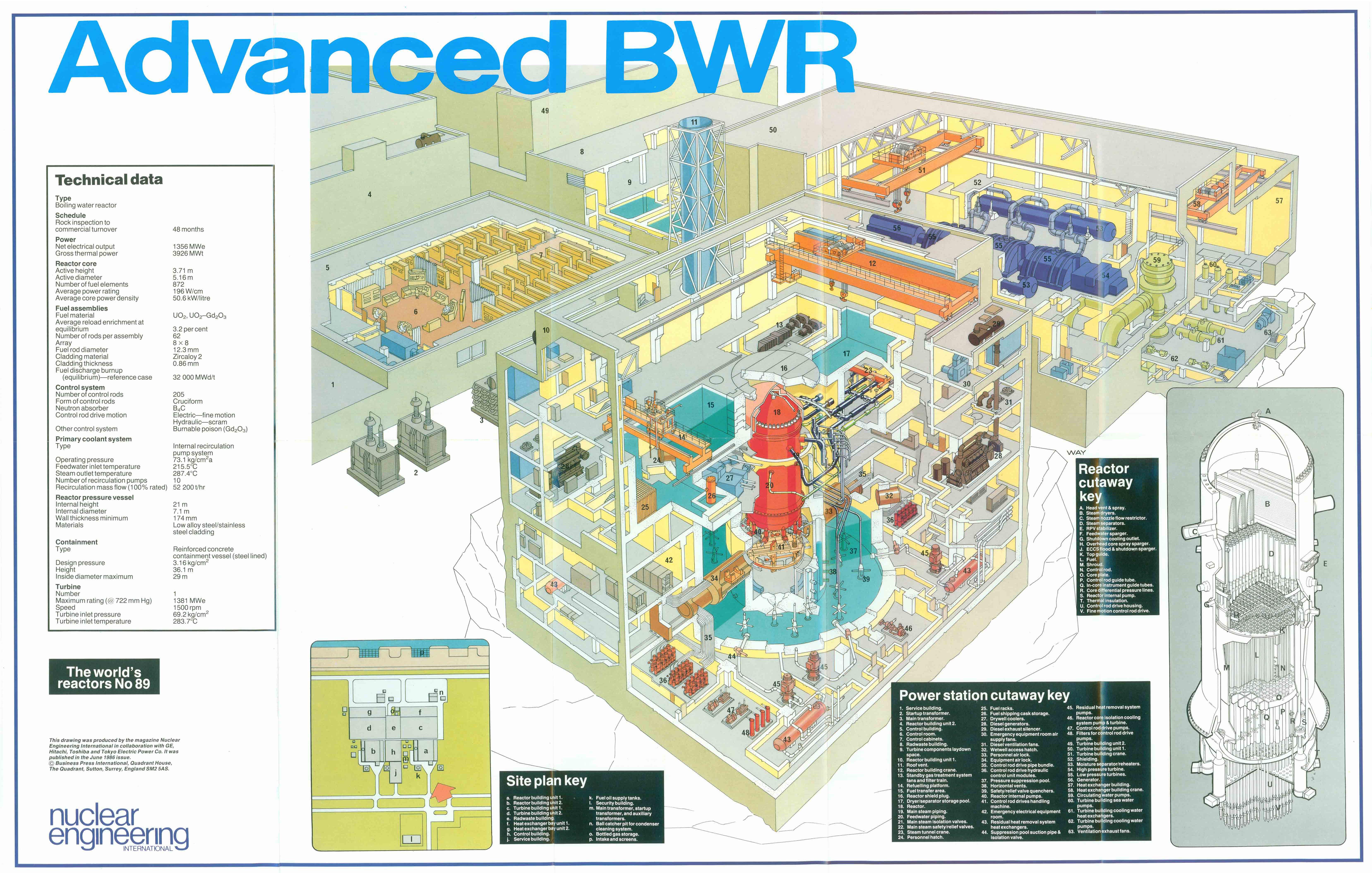 Fukushima Daiichi nuclear saga – 2 to 9 April overview