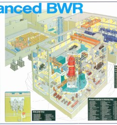 poster size scan of a japanese advanced boiling water nuclear reactor  [ 6631 x 4219 Pixel ]