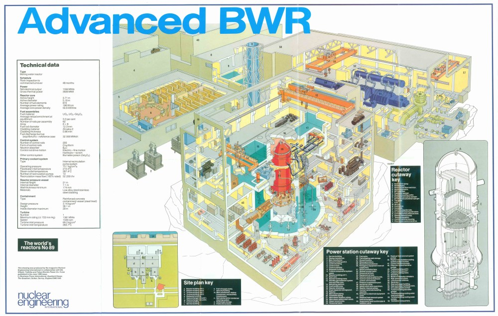 medium resolution of poster size scan of a japanese advanced boiling water nuclear reactor