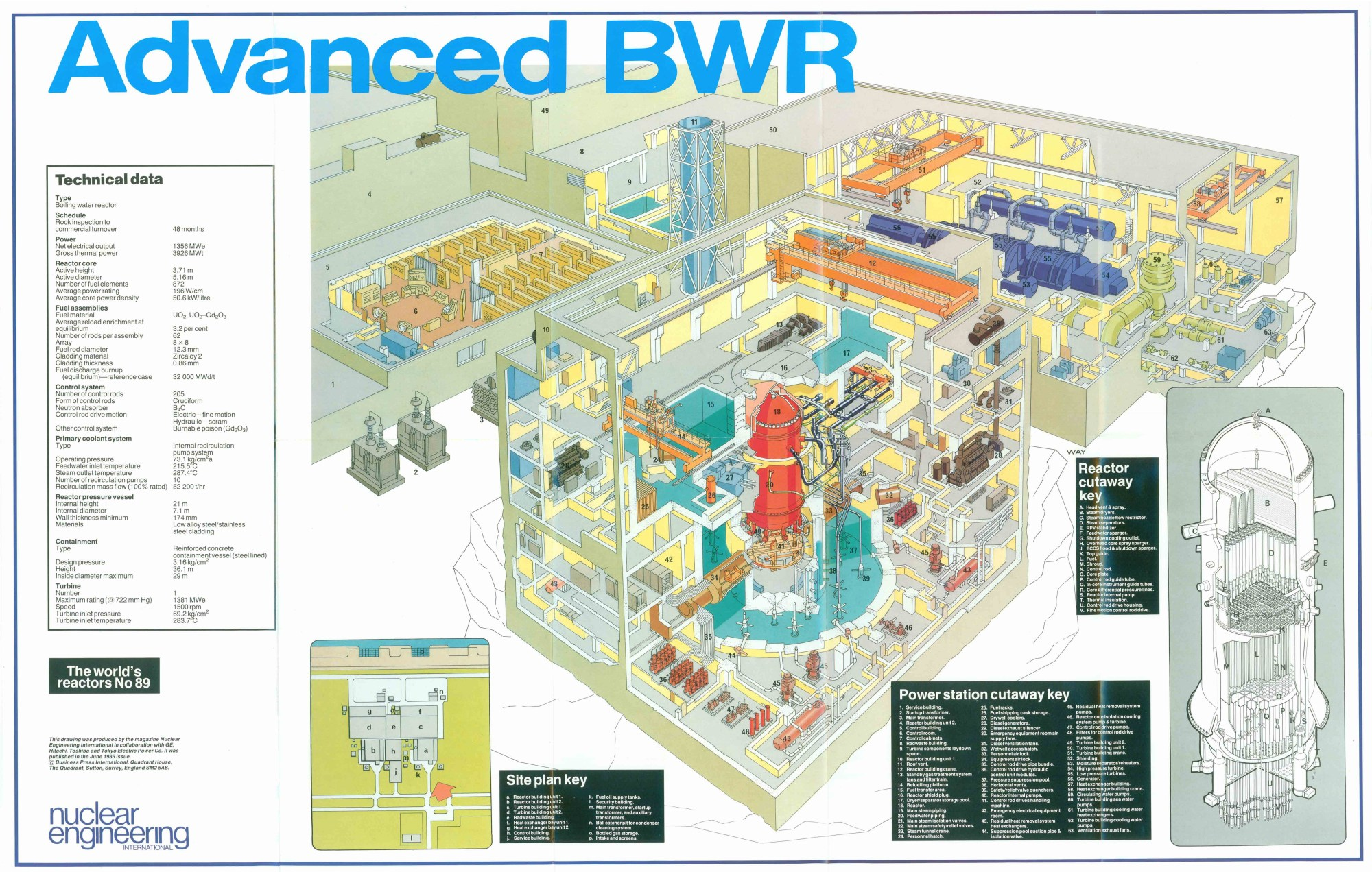 hight resolution of poster size scan of a japanese advanced boiling water nuclear reactor