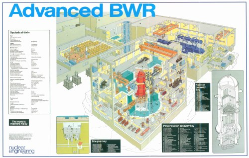 small resolution of poster size scan of a japanese advanced boiling water nuclear reactor