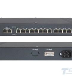 digital voip gateway for integration tdm to ip networks [ 1583 x 900 Pixel ]