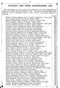 Catholic Diocese of Maitland - Bursary & Prize Examination Results 1925