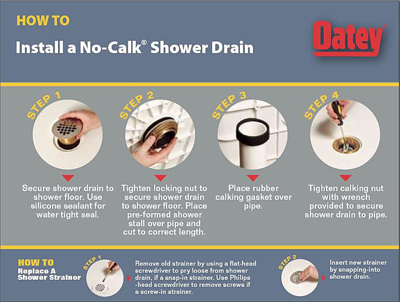 Oatey Shower Drain Installation